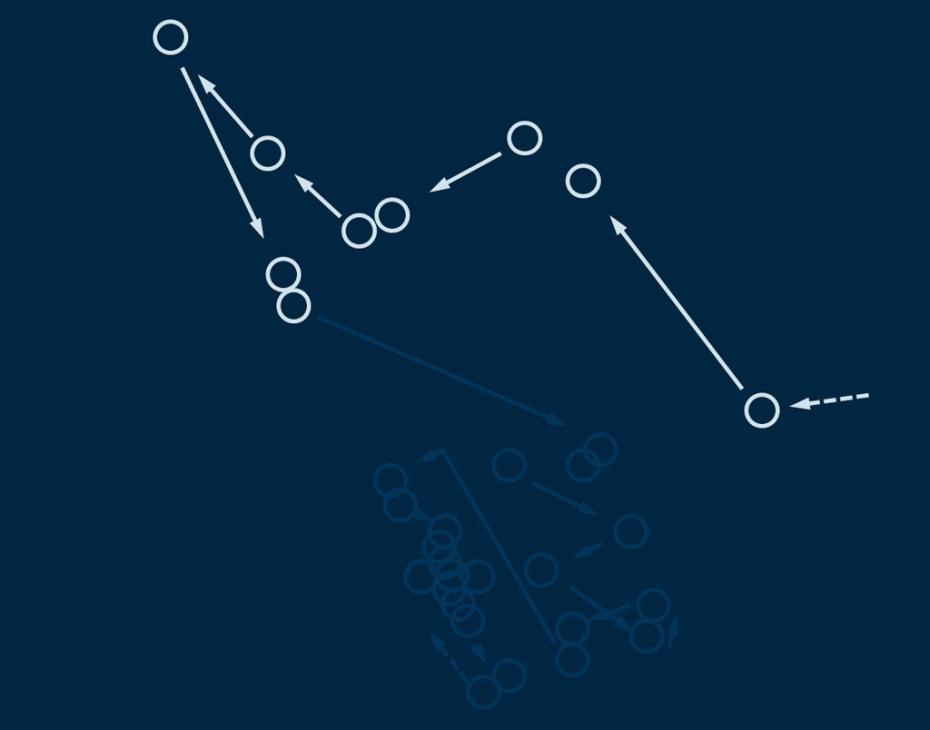 EDIN-Mapa-Seq-5-1-amb-etapa-color-sense-noms-1024px