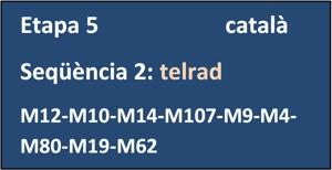 bot2-5-2-telrad-cat